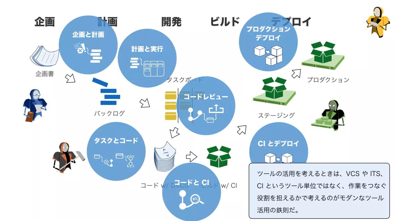 オープンセミナー広島 2016 の資料から