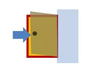 基本図形の組み合わせ例